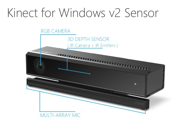 kinect-v2-introduction-and-tutorial-6-638.jpg