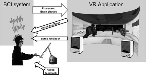 01-General-architecture-of-a-BCI-based-VR-application-the-user-generates-specific-brain